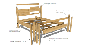 Easy Woodworking Project Plans – Tips To Ensure Success in Woodworking Projects For Beginners