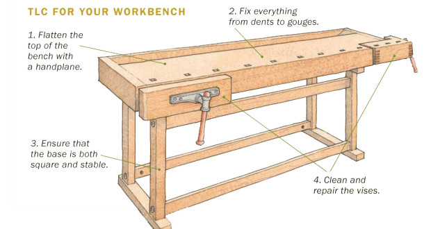 Small Wood Projects How To Find The Best Woodworking Project For